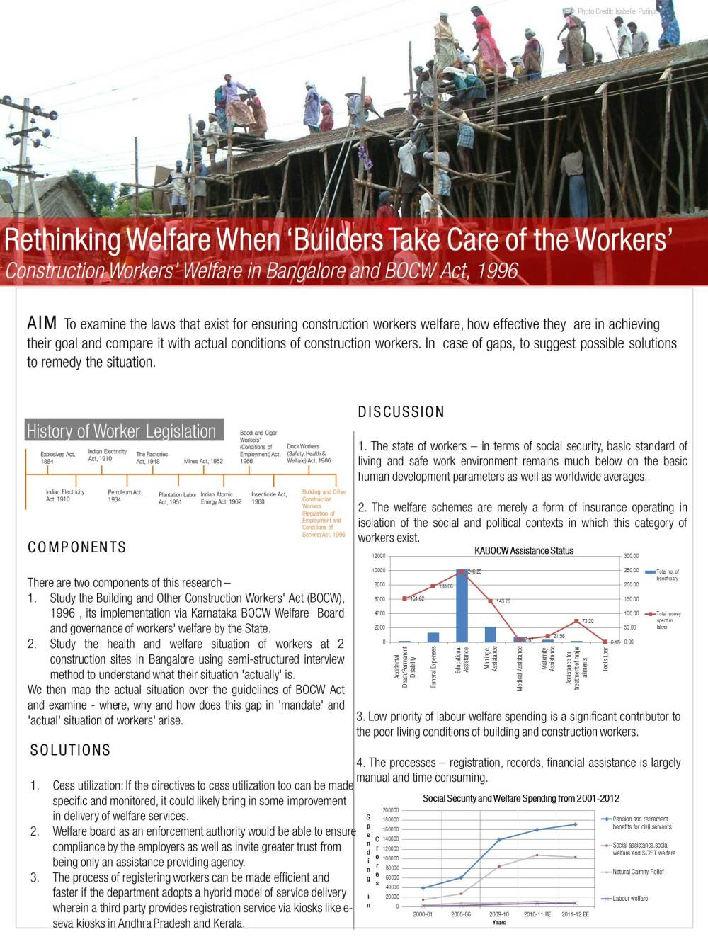 Rethinking welfare when builders take care of the workers