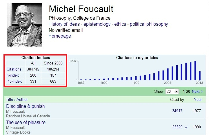 Citations (in red box) of Foucault's work on Google Scholar